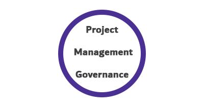 حوكمة إدارة المشاريع